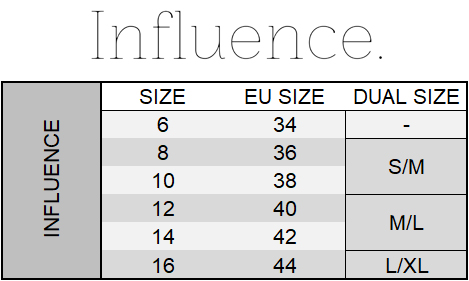 Influence Size Charts